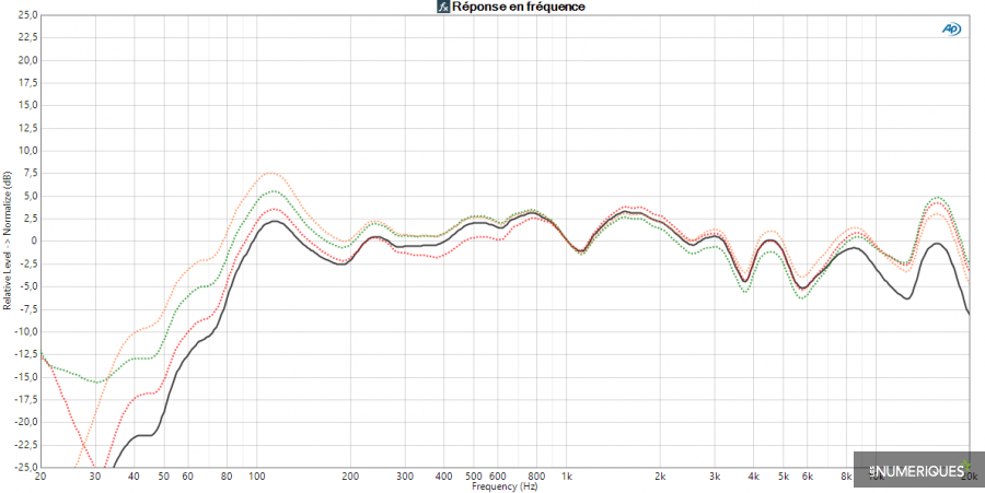 test_lesnumeriques-UBPlus_Eupho_E3_Bubble-m01repfreq.png
