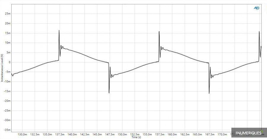 Signal carré 50 Hz.JPG