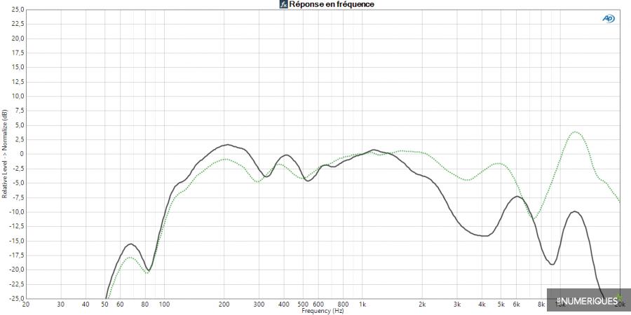 test_lesnumeriques-Energy_Sistem_Smart_Speaker_5_Home-m02repfreq.png