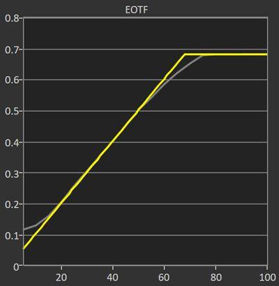 1_EOTF-10000.JPG