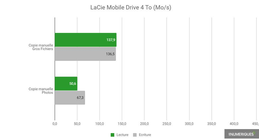 Test LaCie Mobile Drive 4 To - 6.jpg
