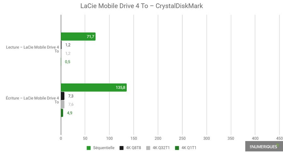Test LaCie Mobile Drive 4 To - 7.jpg