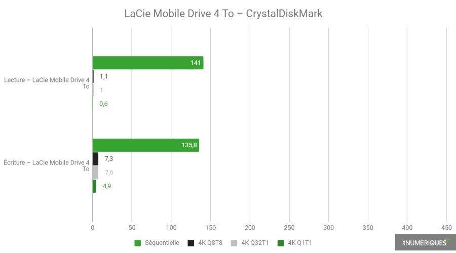 Test_LaCie_Mobile_Drive_4TB_01.jpg