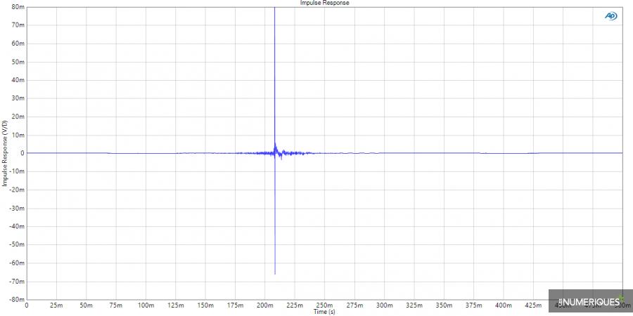 test_lesnumeriques-Klipsch_R41PM-m04latence.png