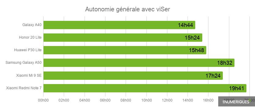 Autonomie_A40.png