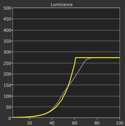 1_Luminance-10000.JPG