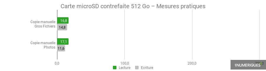 512 Go - Carte micro SD contrefaite - Mesures pratiques 01.png