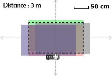 Acer h9500bd lens
