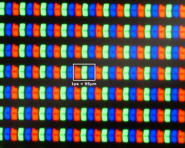 ipad pixels a