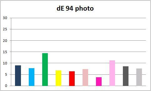 DE%2094%20photo