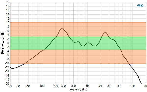 Sharp le645e audio