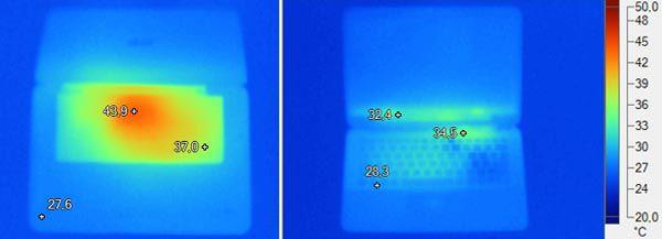 Acer Aspire S5 températures