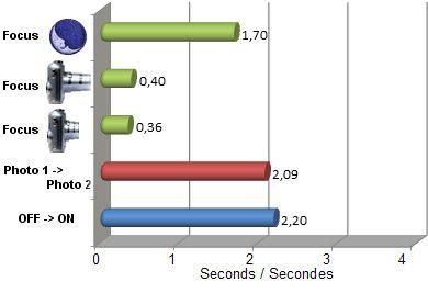240HS vitesse