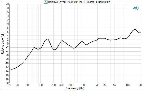 Nb2520 frequency response