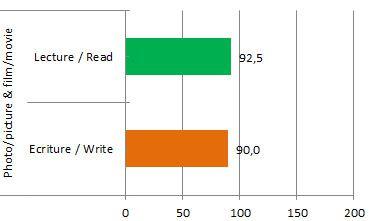Stor e%20basics(1)