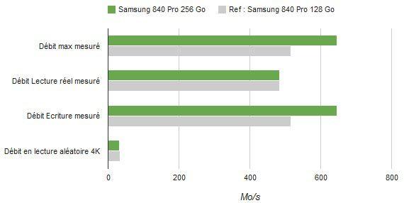 Samsung 840 pro 256
