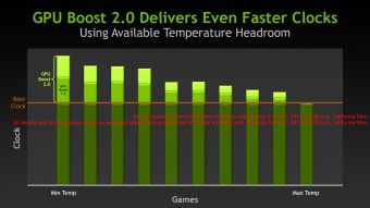 Nvidia gpu boost 2 0 overvoltage s