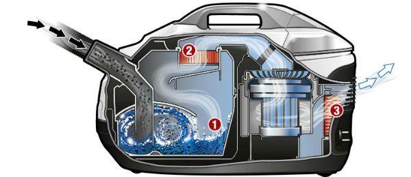 Karcher filtration eau