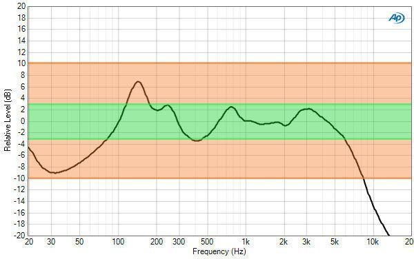 PFL8008 audio