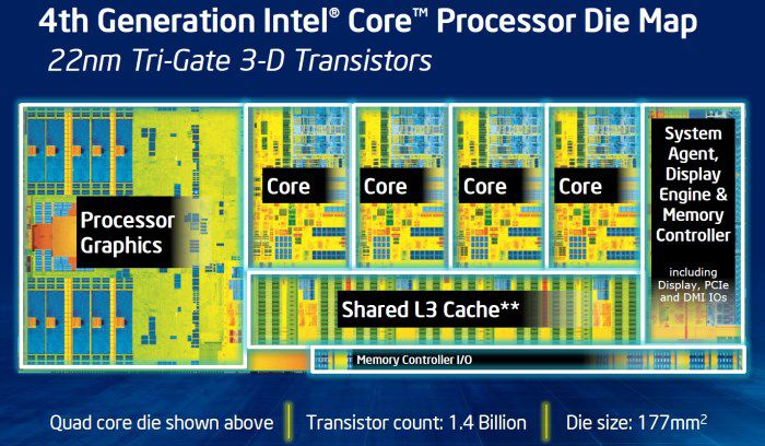 Intel core i7 4770k die