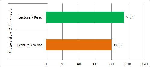 PNY élite performance 64Go