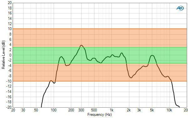 Samsung f9000 audio test(1)
