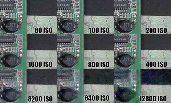 Leica C ISO
