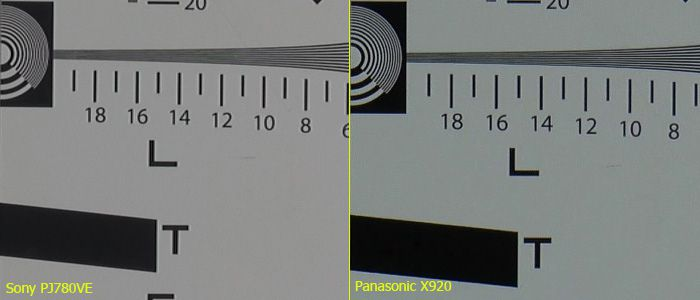 Sony PJ780VE test review comparaison précision