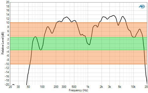 LG Oled 55EA980V audio