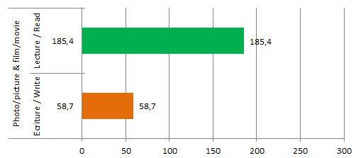 Sandisk extreme 64go usb3 debits