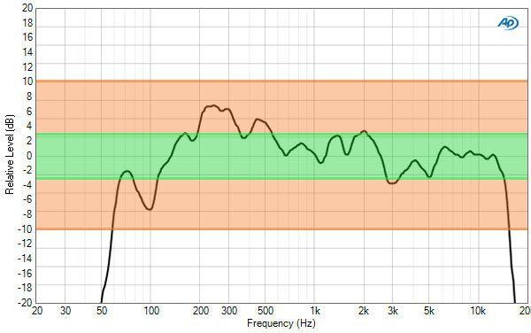 LG 55EA970V audio