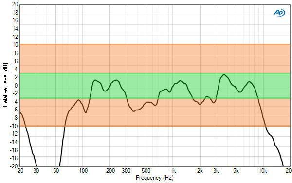 Samsung HU8500 UHD audio