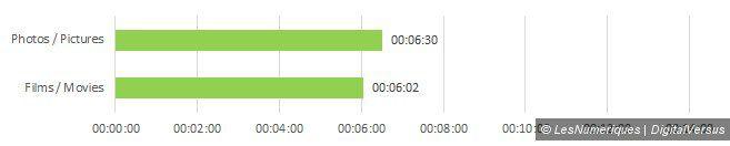 Sandisk sdhc extreme plus 32gb unloading