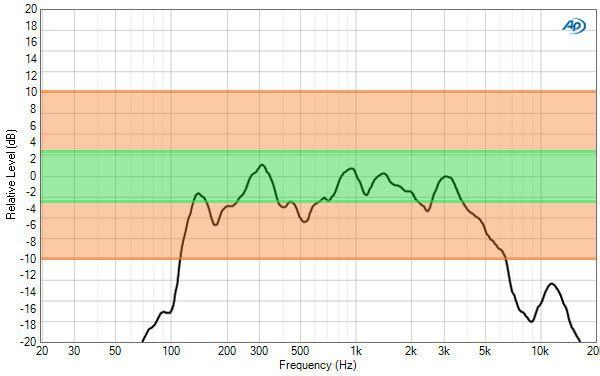 Sony W605B audio