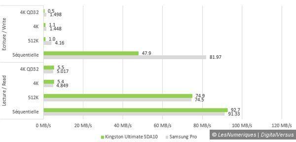 Sandisk extreme pro 64gb sdxc box