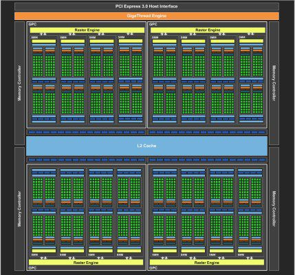 Nvidia geforce gtx 980 block diagram 2