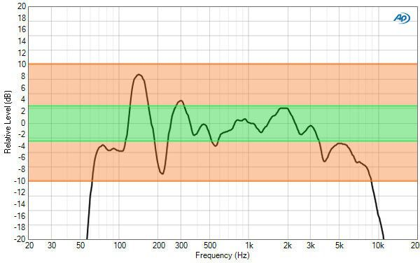 Sharp LC 60UD20EN audio