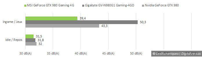 Msi n980 gaming 4g twinfrozr v dba