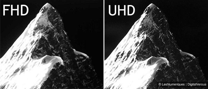LG 40UB800V FHD vs UHD