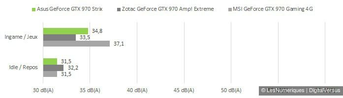 Asus geforce gtx 970 strix noise