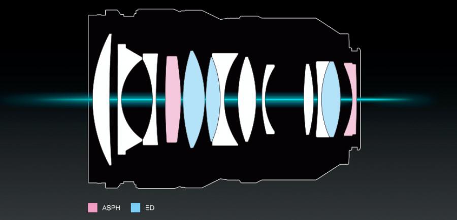 [Topic Unique] ★ Objectifs L pour boitiers Panasonic, Sigma & Leica ★  1_capture-d-ecran-2019-04-24-a-10.41.01